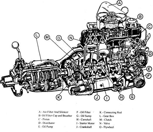2000 Toyota Land Cruiser Prado Electrical Wiring Diagram also Vehicle Assemblies Automobile additionally RepairGuideContent together with Closed Cooling System Axius together with Exploded View 2006 Honda Odyssey Manual Transmission. on steering system schematic